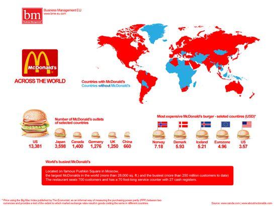 macdonalds-worldwide_1241592